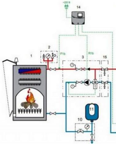 Как самостоятельно сделать отопление в доме