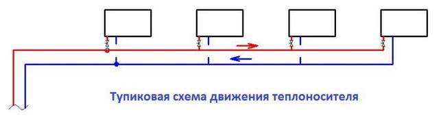 Тупиковая распротаненная схема