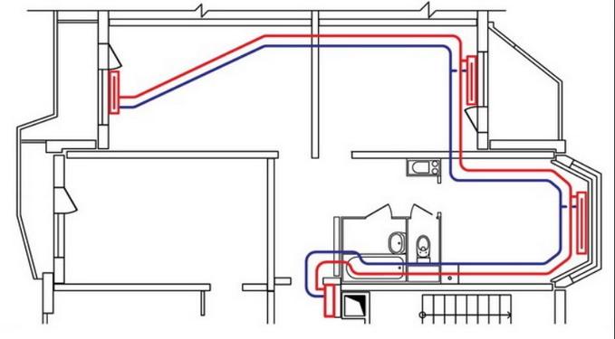 Размещение тупикового трубопровода и радиаторов в доме