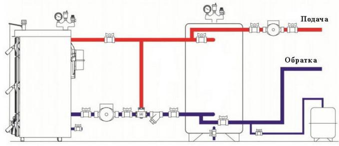 Буферная емкость - общая схема