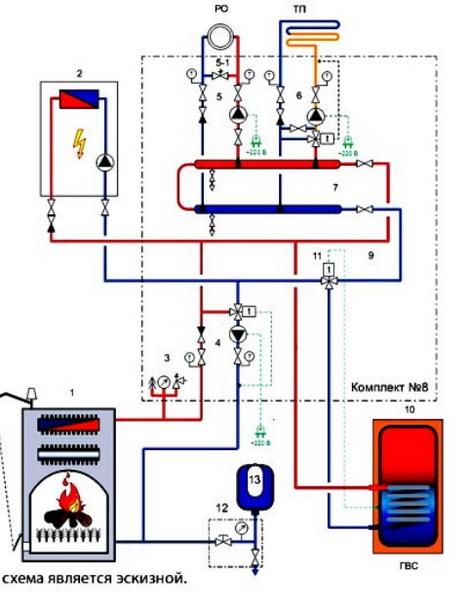 Как можно подключить электрокотел с буферной емкостью