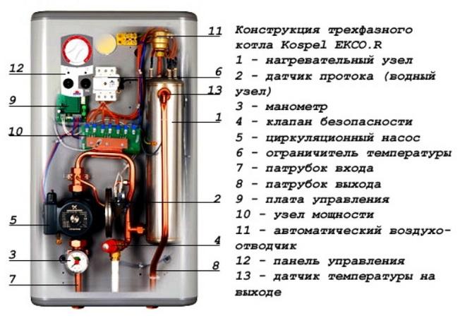 Обычная констуркция электрокотла