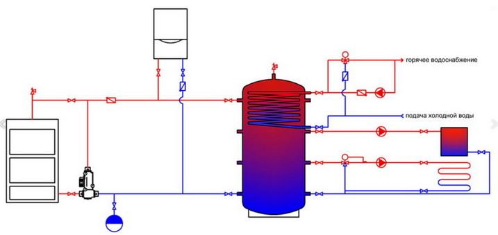 Схема подключения электрокотла