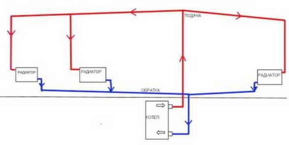 Схема самотечного отопления