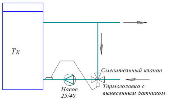 Схема обвязки котла с трехходовым краном
