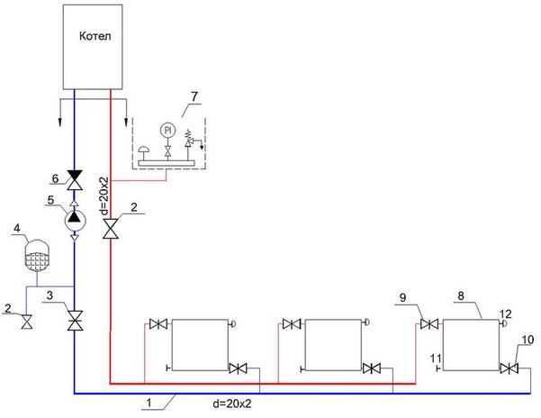 Схема водяного отопления с твердотопливным котлом для небольшого дома