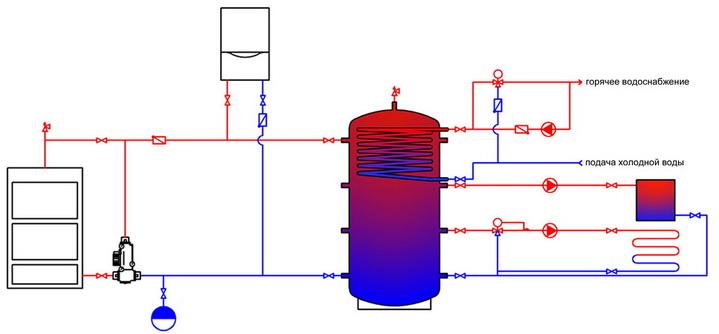 Электрокотел включается на буферную емкость