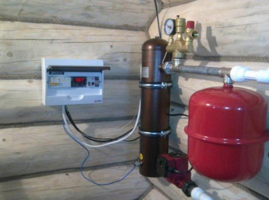Применение индукционного котла в отоплении