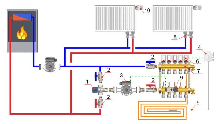 Как подключается теплый пол в систему отопления