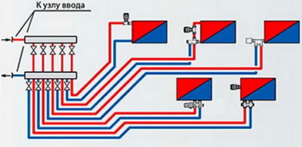Как подключить радиаторы в доме - схема