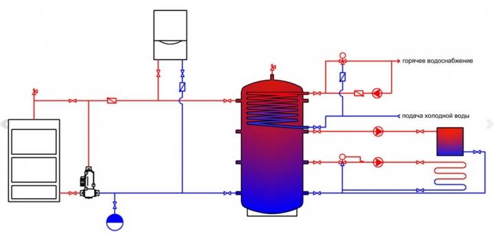 Схема системы отопления с электрокотлом