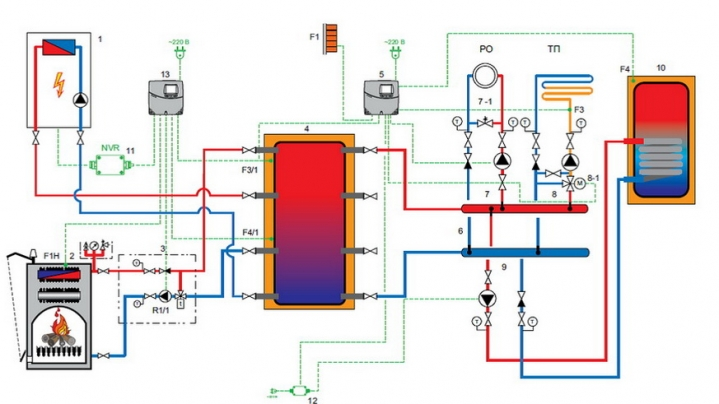 Буферная емкость в паре с электрокотлом - полная гидравлическая схема