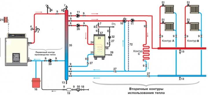 Сложные схемы с гидрострелкой