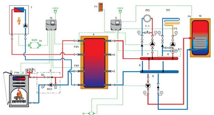 Подключение буферной емкости по схеме с электрокотлом