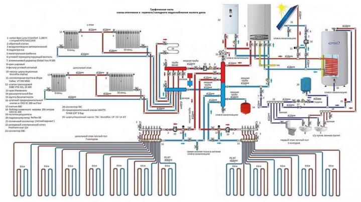 Сложная замкнутая схема отопления