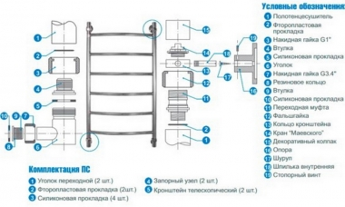 Комплектация дорогого полотенцесушителя