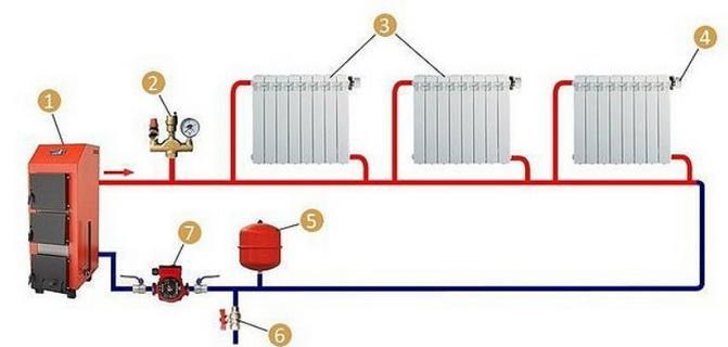 Обычное положение при включении радиаторов на одну трубу
