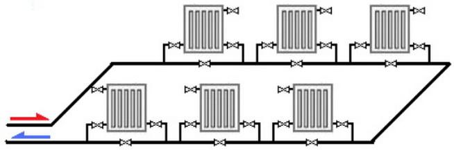 Включение радиаторов при однотрубке
