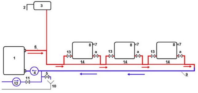 Подключение батарей на одну трубу снизу