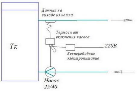 Электрическая схема для насоса твердотопливного котла