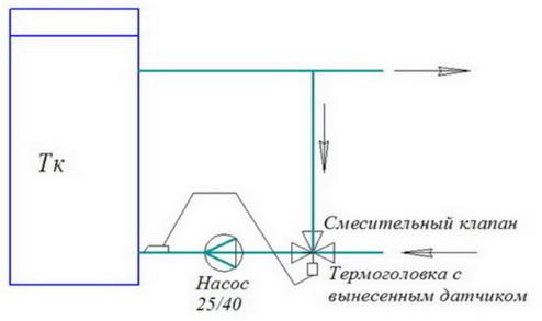 Как подключают котел к системе отопления
