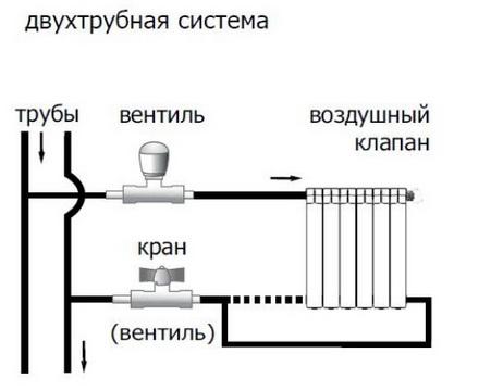 Схема подключения радиатора к двухтрубным стоякам