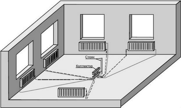 Разводка под полом по лучевой схеме для квартиры