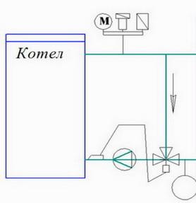 трехходовой клапан с твердотопливным котлом