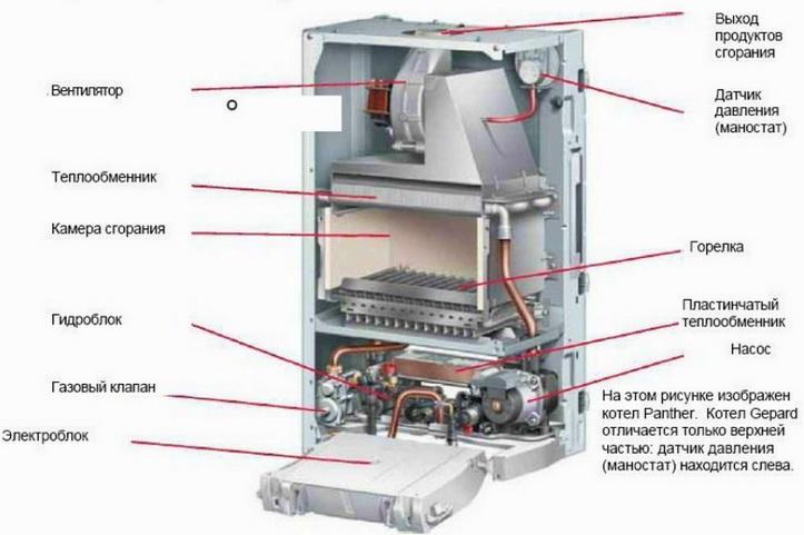 Конструкции теплообменников котлов Кожухотрубный испаритель WTK DBE 385 Королёв