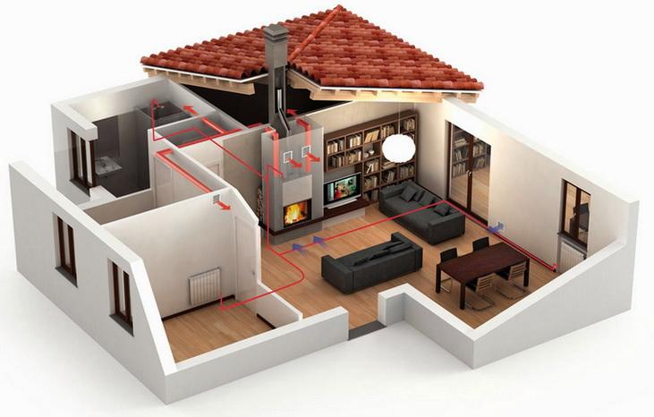 Создание отопления в частном доме