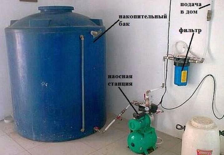 Подача воды в дом из бака с пмощью насоса