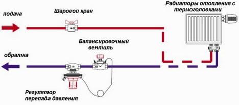 Схема балансировки в частном доме