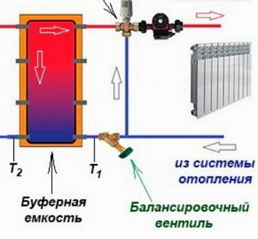 схема отопления дома с байпасом