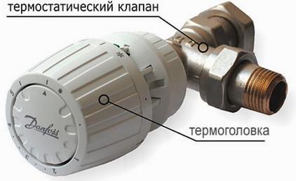 термоголовка с клапаном