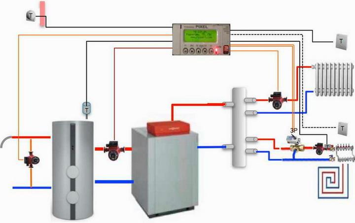 Как делается автоматика отопления