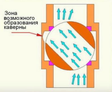 Краны для радиаторов — регулирующие, настроечные и запорные