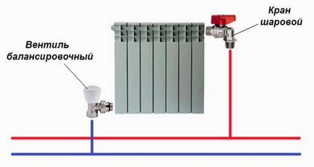 Схема включения радиатора с балансировкой