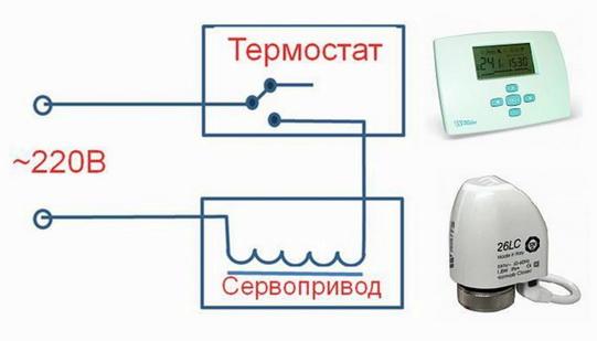 Сервопривод включается термостатом