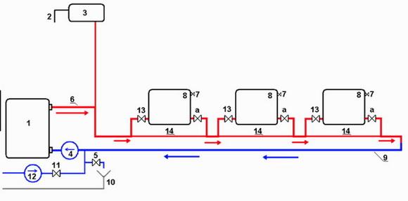Схема ленинградки с байпасами