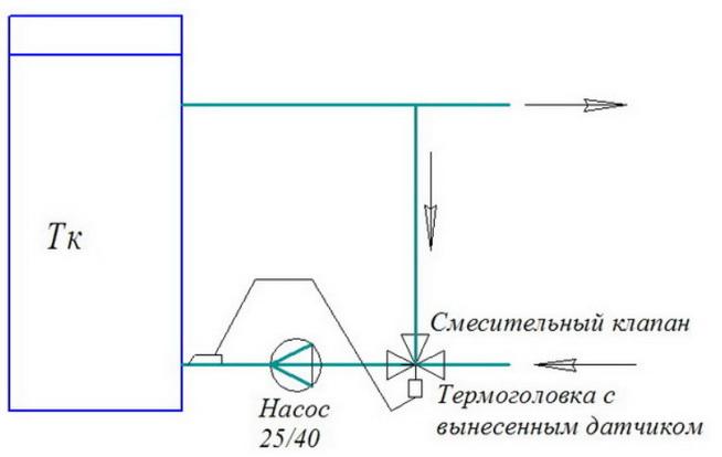 Защита твердотопливного котла смесительным клапаном