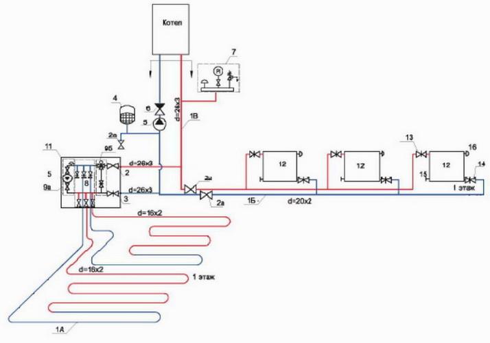 Схема включения теплого пола совместно с радиаторами