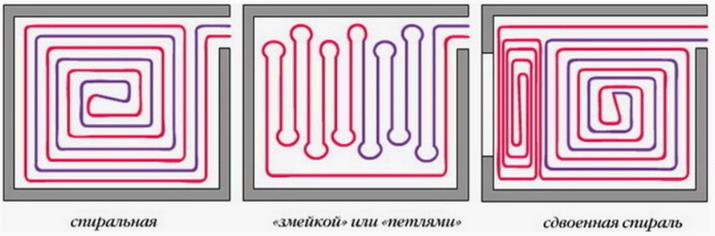 укладки труб в теплом полу