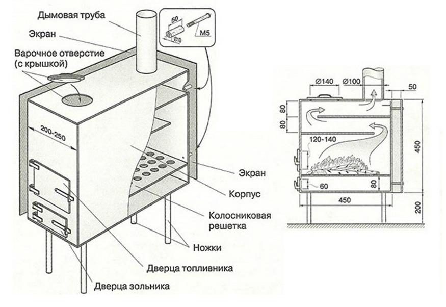 конструкция печки на дровах
