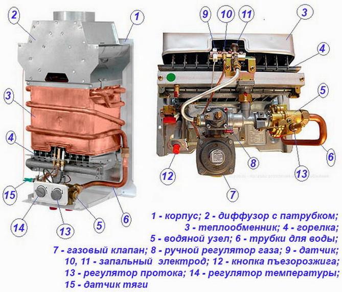 Схема газовой колонки - поиск неисправностей