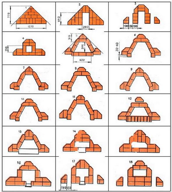 Как построить камин с КПД