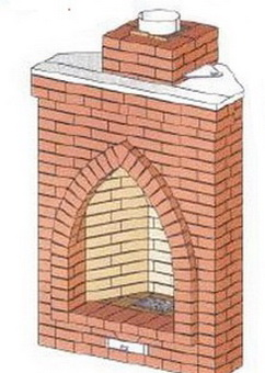 Как делается каминчик