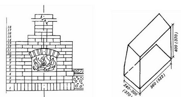 общий чертеж камина