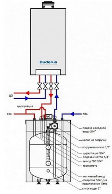 Подключение бойлера послойного нагрева