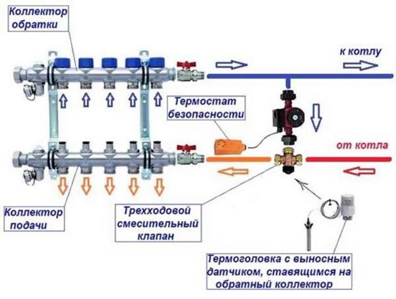 Схема гидравлики коллектора