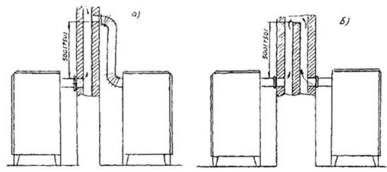 Подключение двух котлов на дымоход